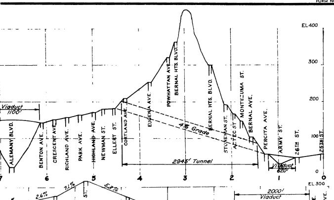 BernalTunnel.elevation