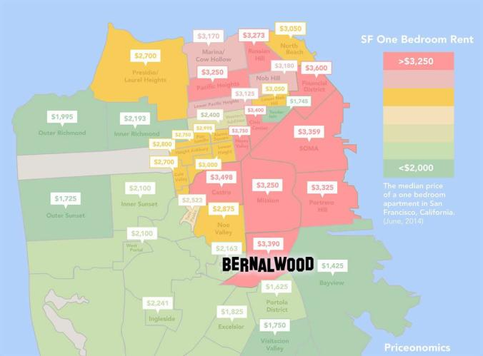 SFneighborhoods_pricenomicsE
