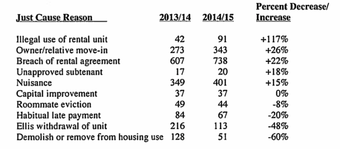 2014evictions