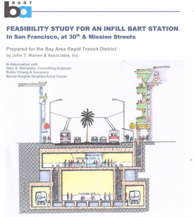 30th.feasibility